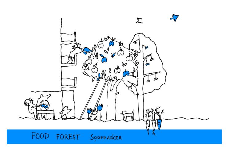 Postkarte Food Forest vorn
